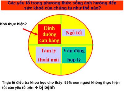 Dinh-duong-mat-can-bang-400
