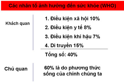 Cac-nhan-to-anh-huong-suc-k